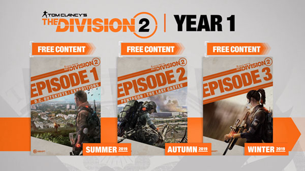 The-Division-2_Año 1